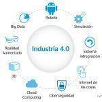 industira 4.0